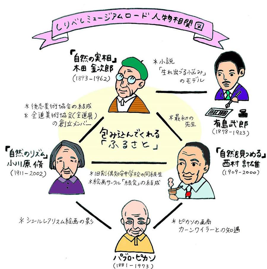 shiribeshi_museumload_6.jpg