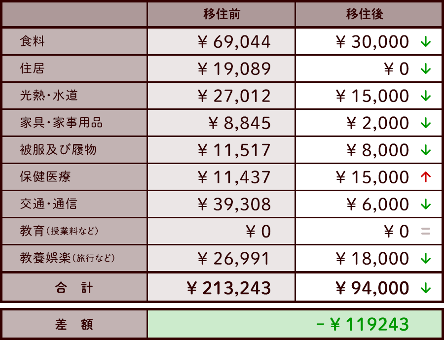 20190417_data.png